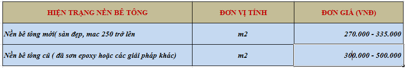 bảng báo giá thi công sơn epoxy hệ tự san phẳng